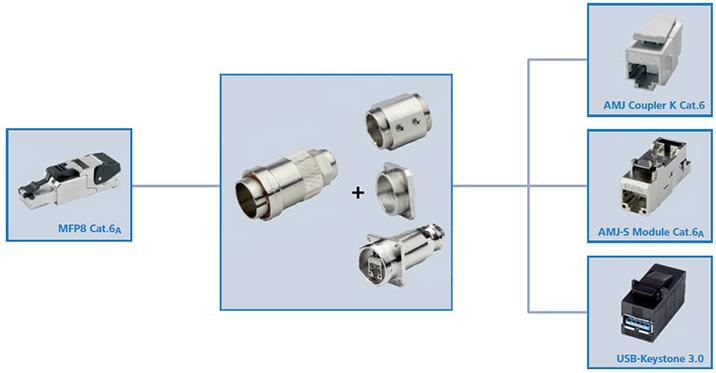 schemat połączenia TOC_RJ